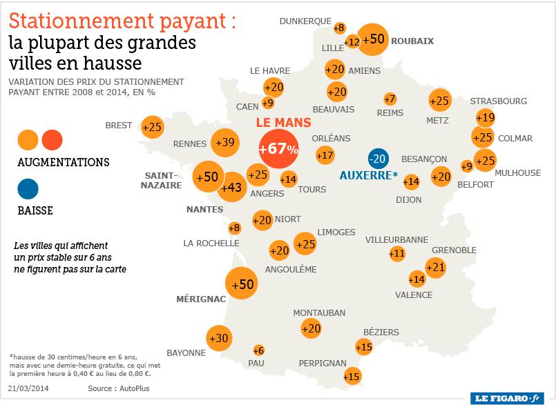 stationnement payant, hausse prix, france